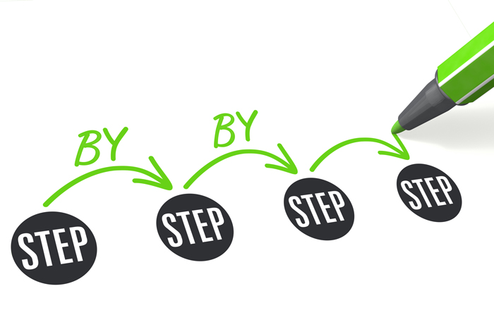 What are the Twelve Steps - step by step illustration